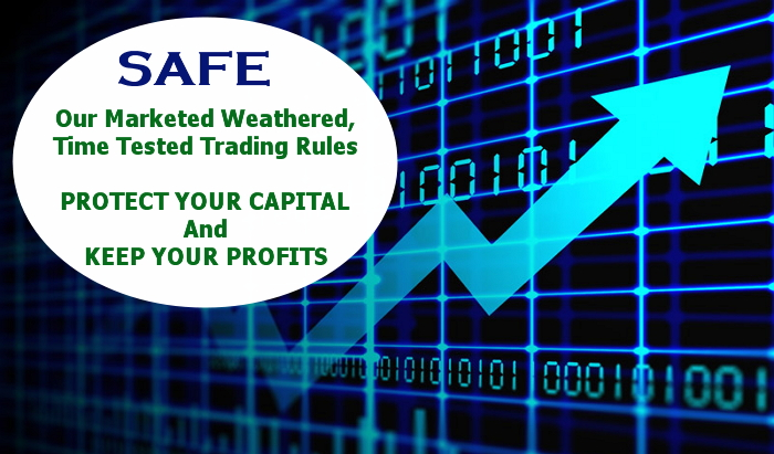 investing strategies trade alerts