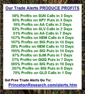 investing trade alerts