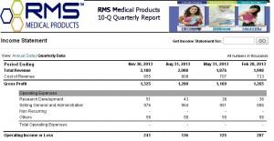 Medical Stocks to buy