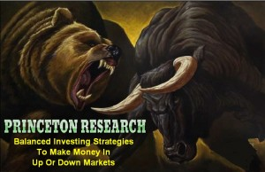 Options trading Investing Strategies