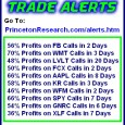 Options Trade Alerts September Options Trading Alerts Performance: 56% Profits on FB Calls in 2 Days 70% Profits on WMT Calls in 3 Days 48% Profits on LVLT Calls in […]