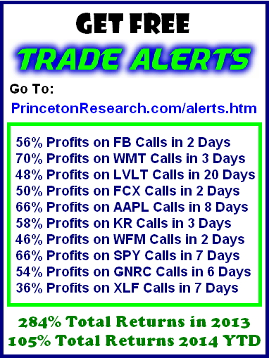 Options Trade Alerts
