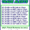 Where To Invest October 2014 October 6, 2014 Market Strategies Newsletter Sample Issue Where To Invest Now and Options Trading Newsletter Covering: Options Trading Strategies How To Trade Options Stock […]