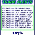 Investing Trade Alerts New Trades For December 18th Buy BSBR $ 4.84 Sell XRGYF at $ 0.25 And We sold half of AA 1/15 calls @ $1.03 on 1.02 ob […]