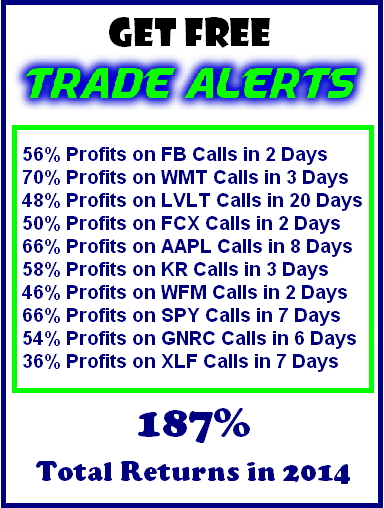 Investing Trade Alerts December 18, 2014