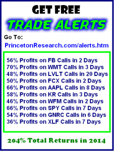 Stock Options Trade Alerts