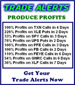 Options Trading alerts newsletter