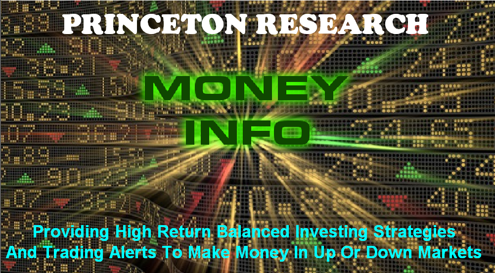 investment news show