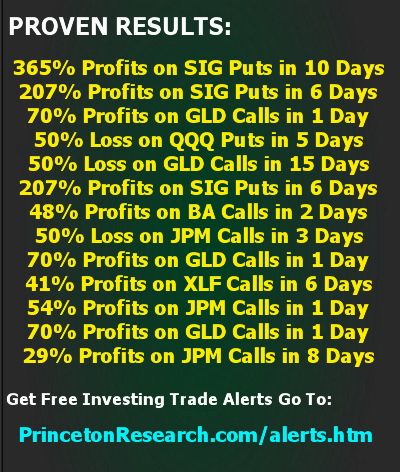 Best Stock Options Advisory Service